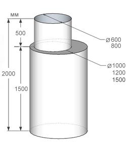 Цилиндрический, кессон металлический