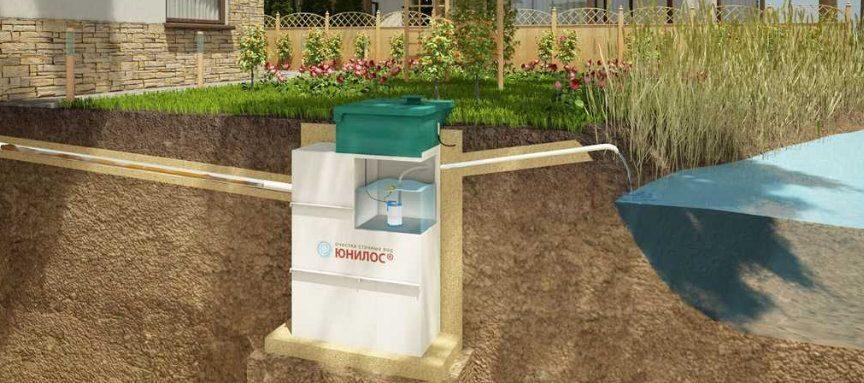 Гидроизоляция ванной стены гипсокартона в из